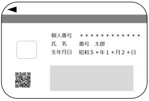 大阪の社会保険労務士顧問_マイナンバーカード裏
