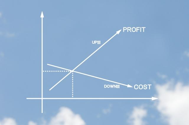 創業計画書|必要資金と調達方法の書き方